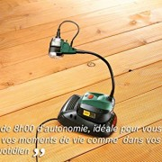 Bosch PML LI Multi-Purpose LED Light (Baretool)